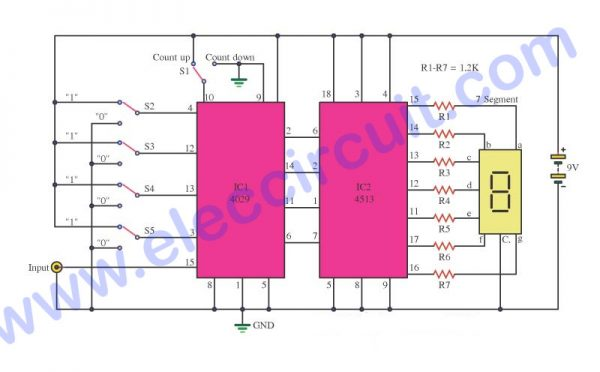Counter Display with LED 7 Segment Using CMOS IC