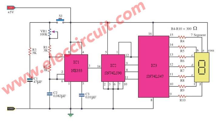 Random counter circuit