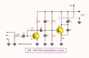 long range fm transmitter