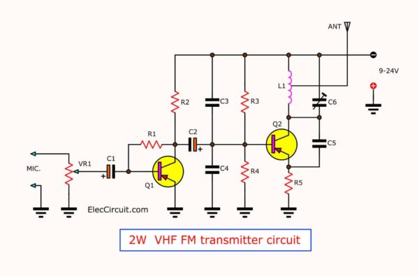 the schematic diagram of 2W(2 km) 88-108 MHz frequency VHF:FM transmitter