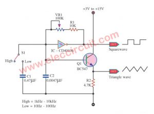 Triangle wave generator circuit with cmos inverter IC