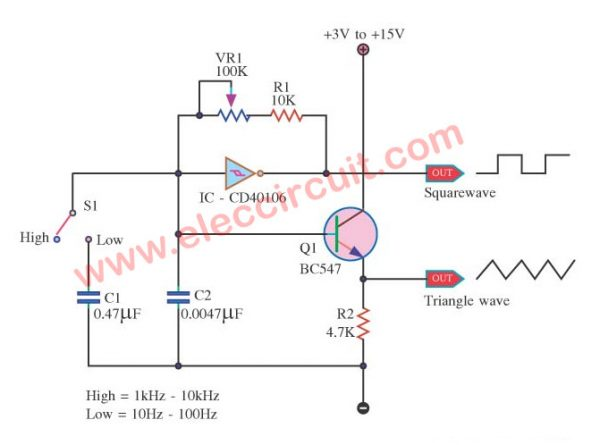 Triangle and Squarewave Generator using IC-40106