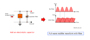 waveform of full-wave rectifier with capacitor filter