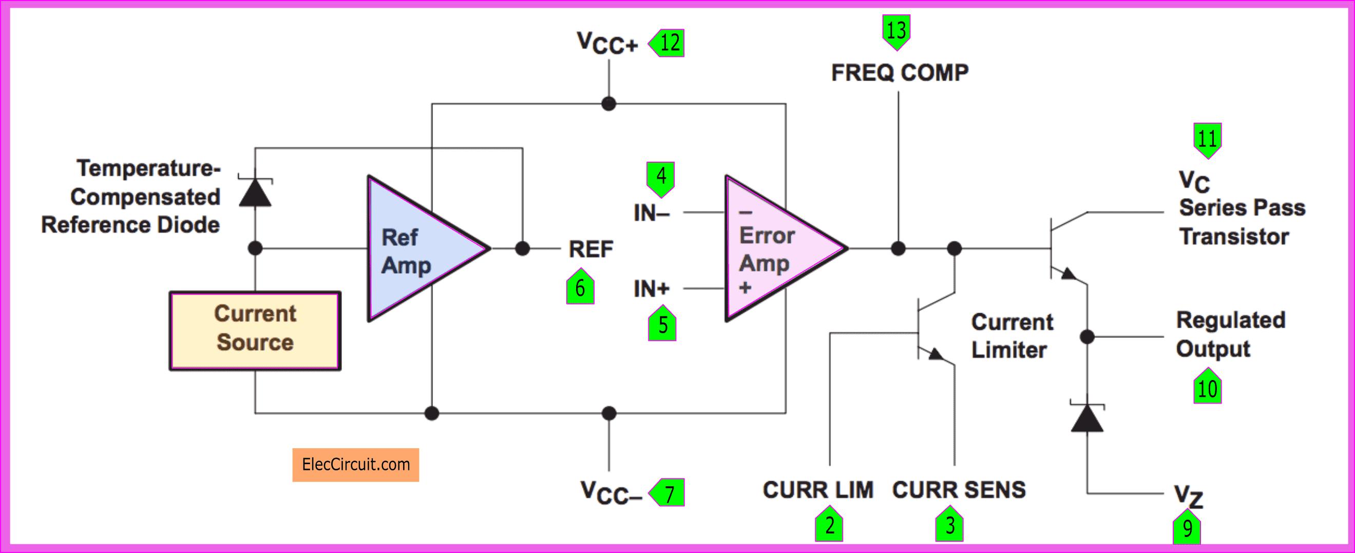 on 0 30v power supply circuit diagram