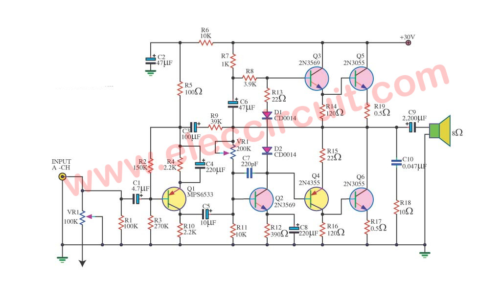 Circuit Power Amplifier OTL 50W by 2N3055 three simple 50w otl audio amplifier circuit by 2n3055 amplifier circuit diagram at soozxer.org