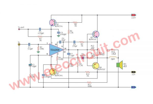 OCL 80W HI-FI Power Amplifier  using  TDA2020