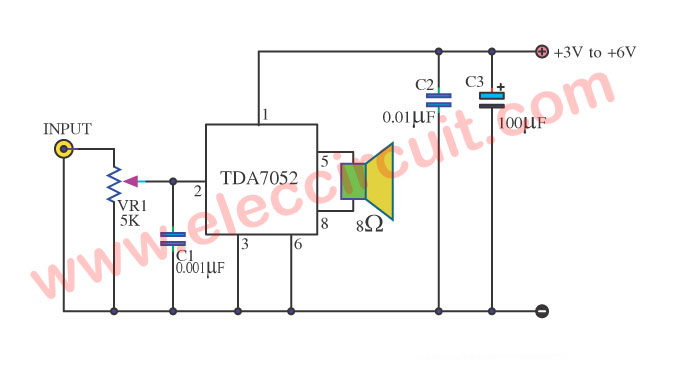tda7052 low voltage 3v, 5v audio amplifier circuit diagram