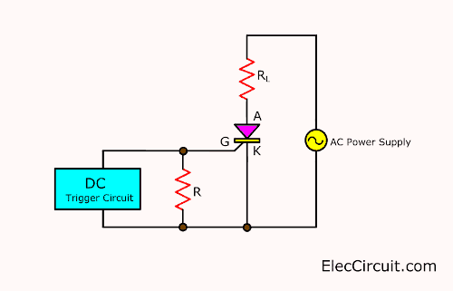 DC trigger current to SCR with AC source
