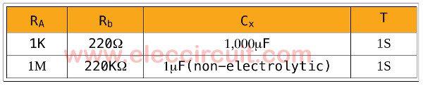 Table 1 of Simple capacitance measurement