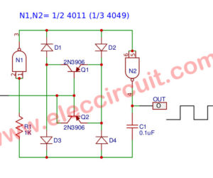 The CMOS current controlled oscillator circuit (CCO)