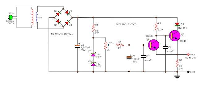 0-20V variable Power supply circuit diagram at 1A