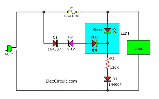 Fuse failure alarm with 2 LED light