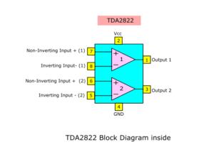TDA2822 Block diagram inside