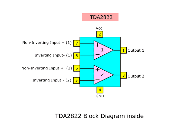 TDA2822 Block diagram inside