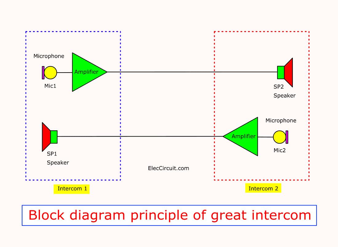 3 Intercom circuit using LM386 - OP-Amp ICs | ElecCircuit.com