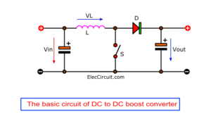 The basic circuit of DC to DC boost converter