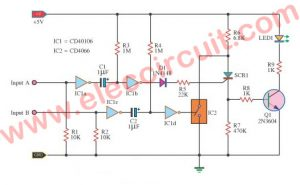 On-off control SCR with logic gate IC
