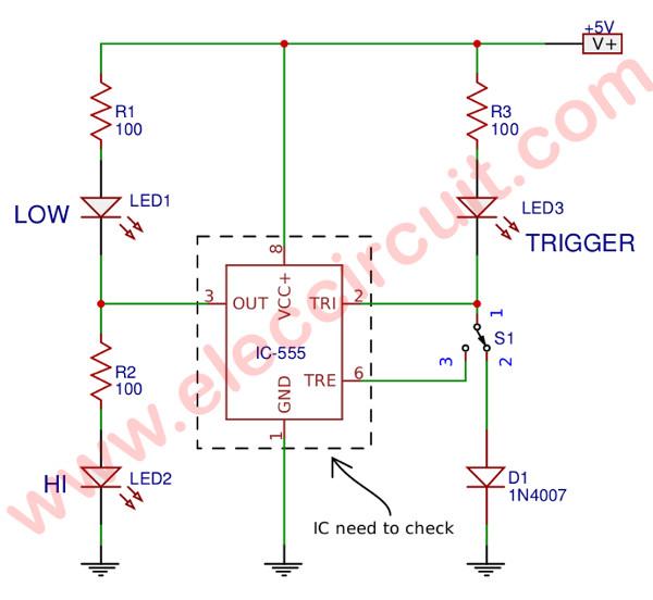 trigger point diagram time diagram elsavadorla