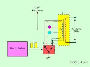 simple principle of inverter