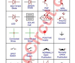 Common Electronic Circuit symbols and Diagrams