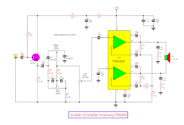 TDA2004 - TDA2005 subwoofer Bridge Amplifier circuit diagram
