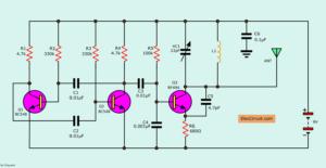 TV test pattern generator with wireless model