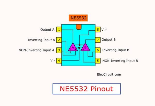 NE5532 pinout configurations