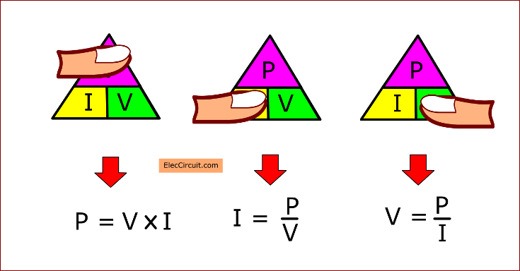 Finding power, current, and voltage with Ohms law triangle triangle