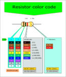 How to find resistor color code