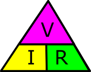 Relationship voltage current resistance and Ohms Law ...Ohms Law Triangle