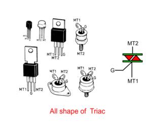 All shape of Triac