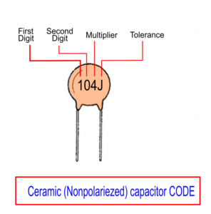 Nonpolarized capacitor code