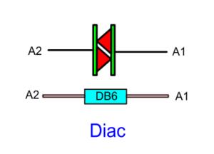 Symbol shape Diac