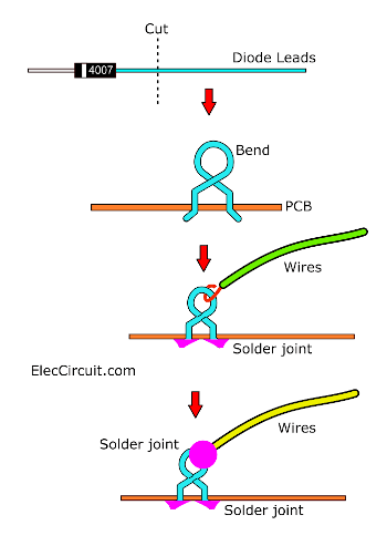 wire connecting point PCB