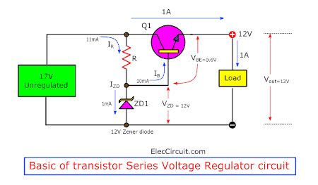 Basic of transistor Series Voltage Regulator circuit