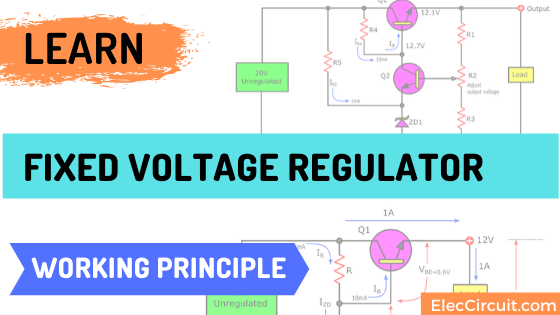 Fixed voltage regulator working principle-banner