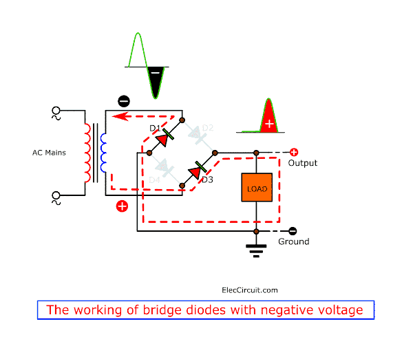 working of bridge diodes with negative voltage