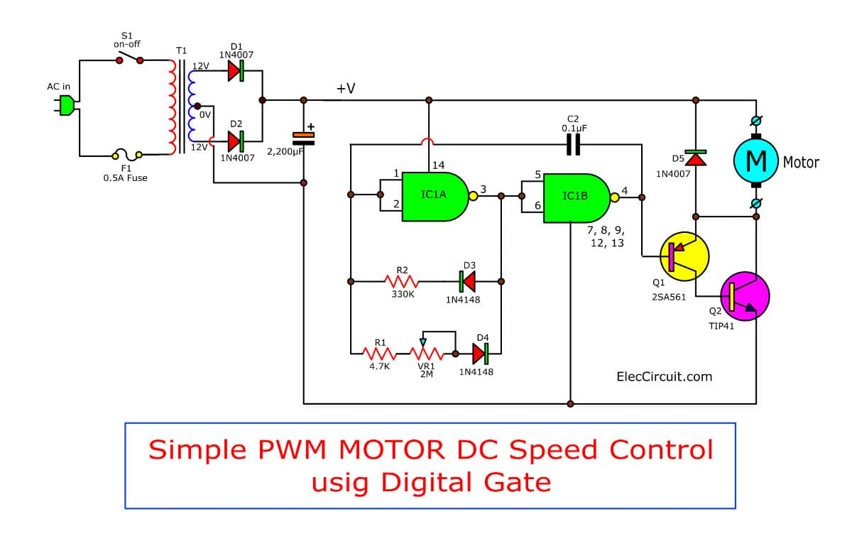 dc motor brush wiring diagram dc motor controller circuit diagram the wiring diagram simple pwm motor control circuit using ic 4011
