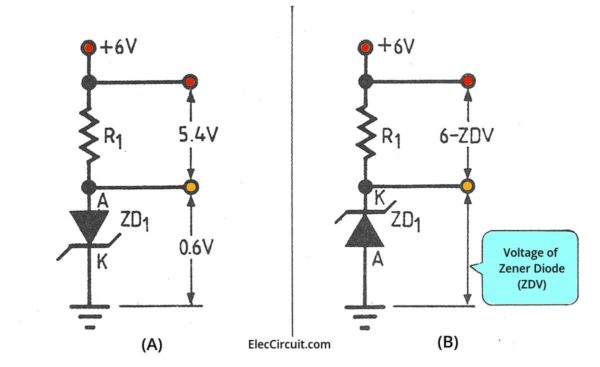 Basic Zener diode circuit in forward bias, reverse bias