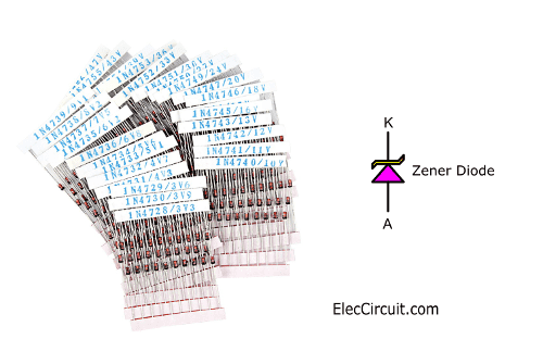 Characteristics and symbols of zener diodes