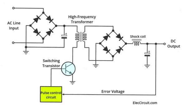 Forwards switching regulator circuit