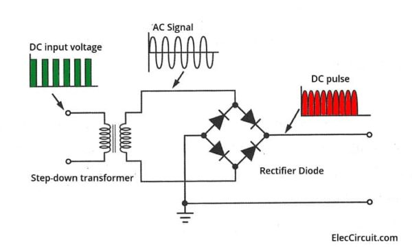 Full wave Bridge Rectifier from-a step down transformer
