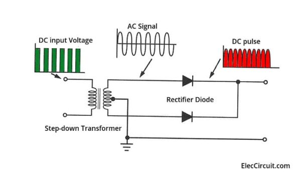 Full-wave-Rectifier using center tap transformer