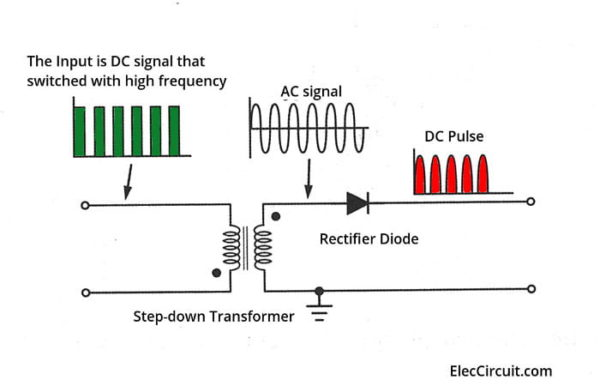 Half-wave-Rectifier from AC  high RF signal