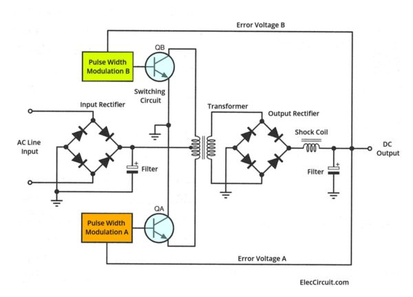 Push-pull switching power supply block diagram