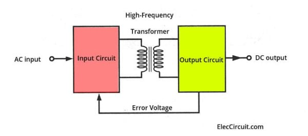 RF transformers coupling between input output