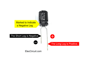 Electrolytic Capacitors shape