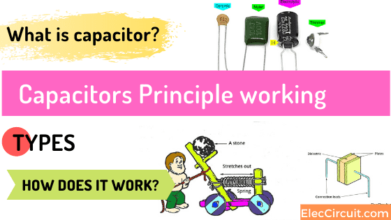 What is capacitor? Principle working, types and how it works