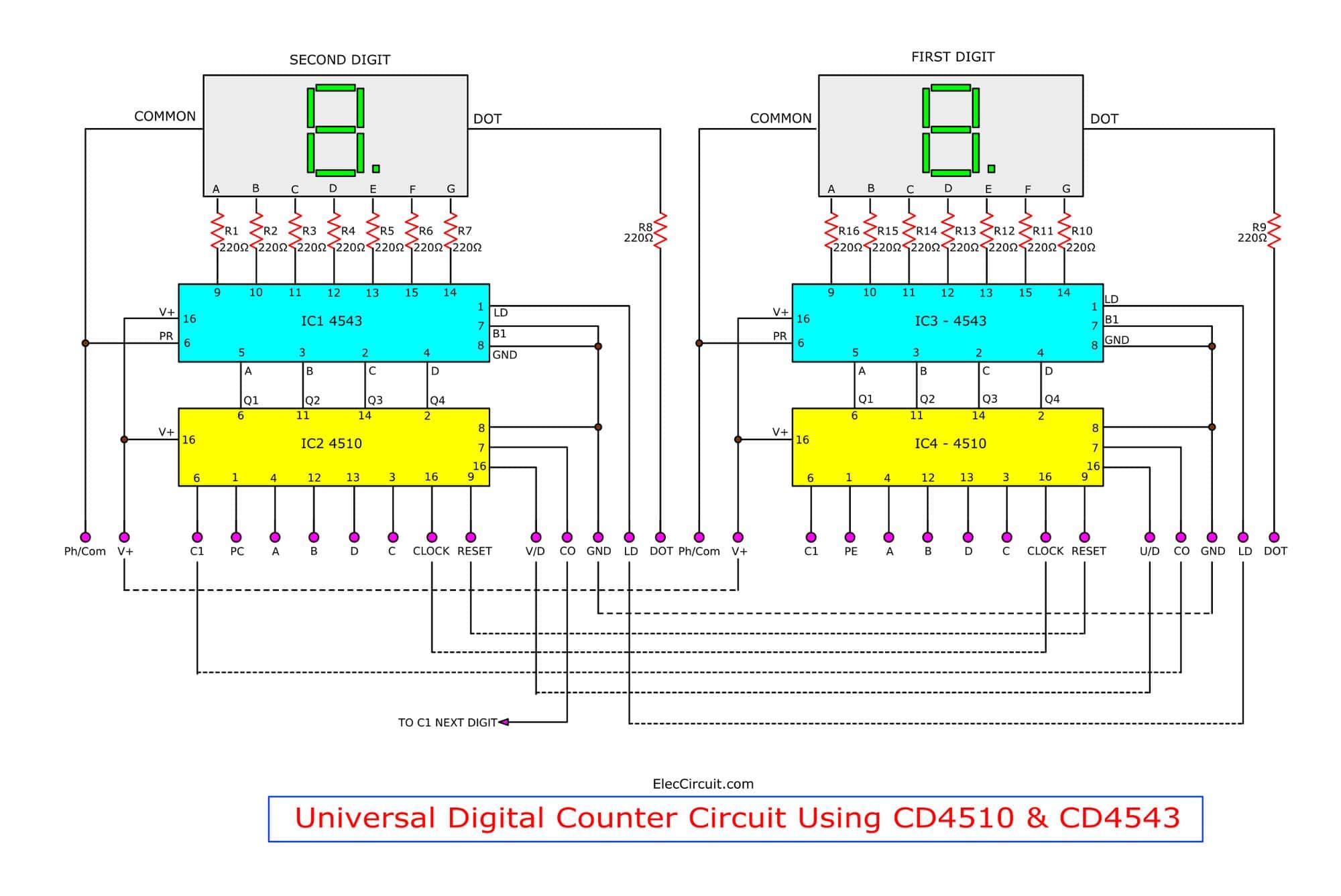 Universal Digital counter circuit using CD4510 & CD4543