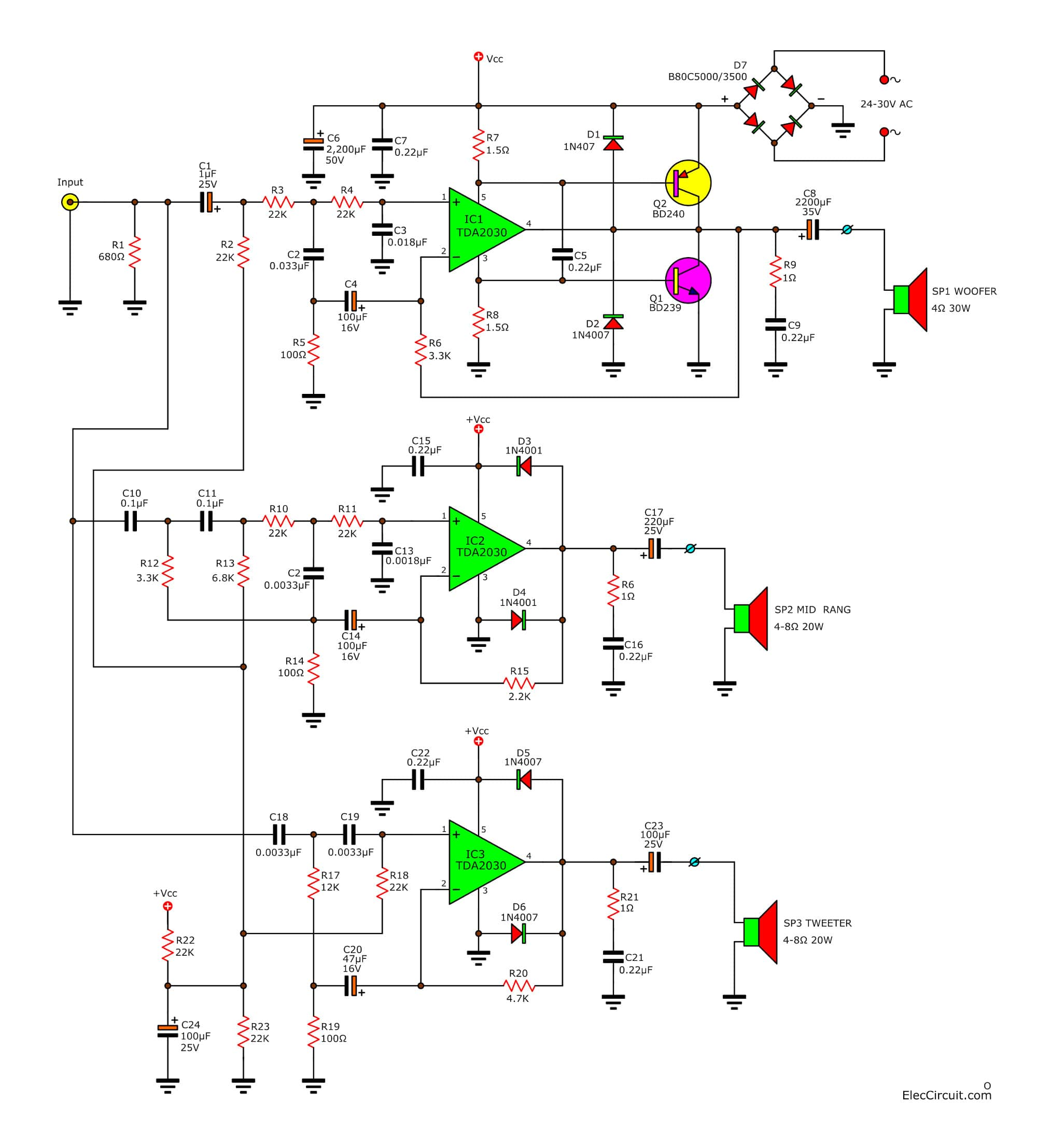 High Quality Tri Audio Amplifier With Crossover Network Built In 0 30v Power Supply Circuit Diagram Circuits